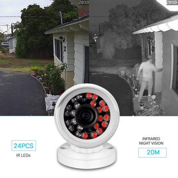 BESDER-Full-HD-1080P-Onvif-P2P-Wire